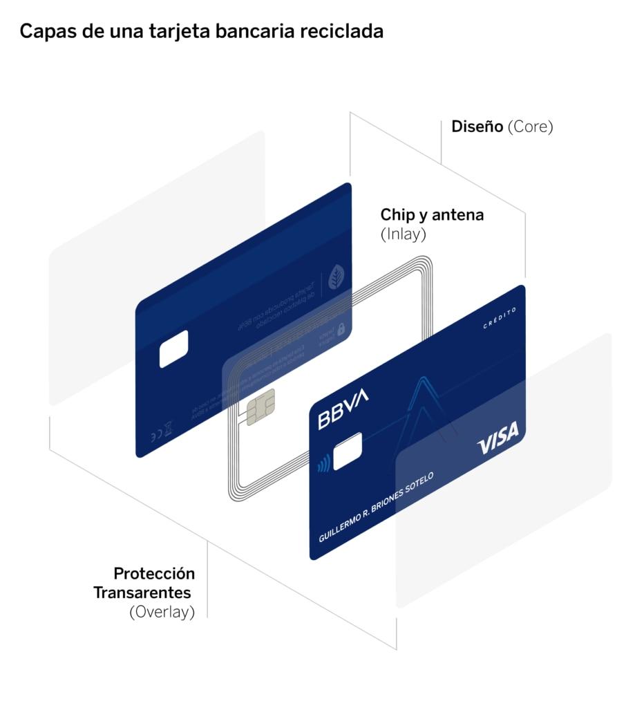 grafico capas tarjeta_Mesa de trabajo 1 (1)