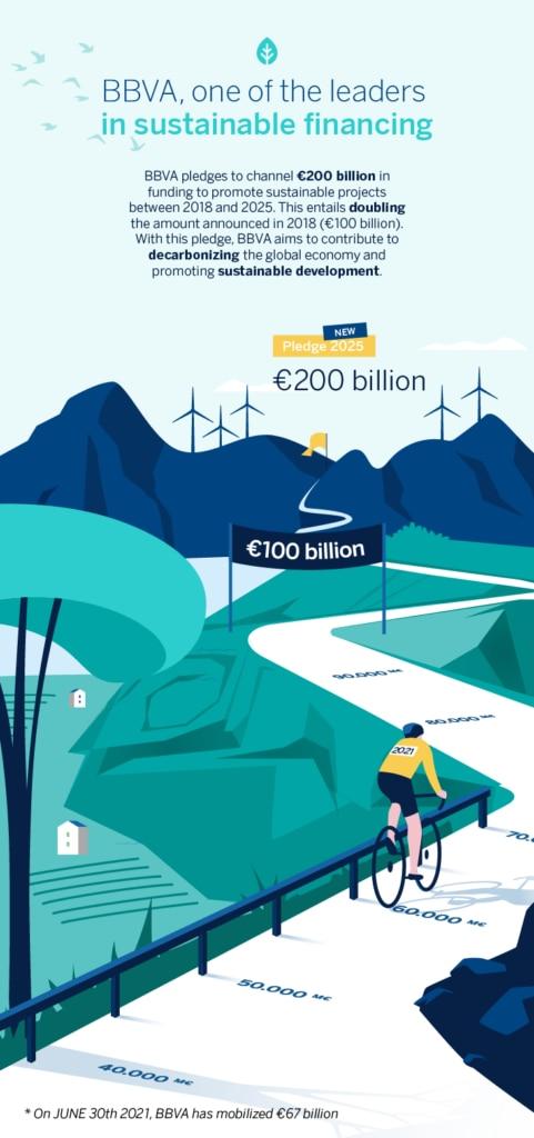 pledge-infografia-2021-septiembre