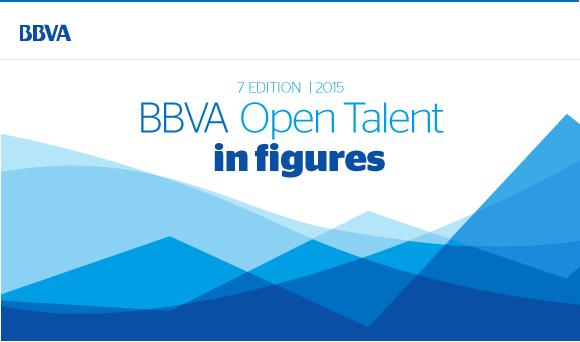 Picture BBVA Open Talent 2015 in figures