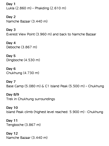 Picture of the itinerary of the acclimatization trekking followed by the BBVA Expedition 2016 led by Carlos Soria