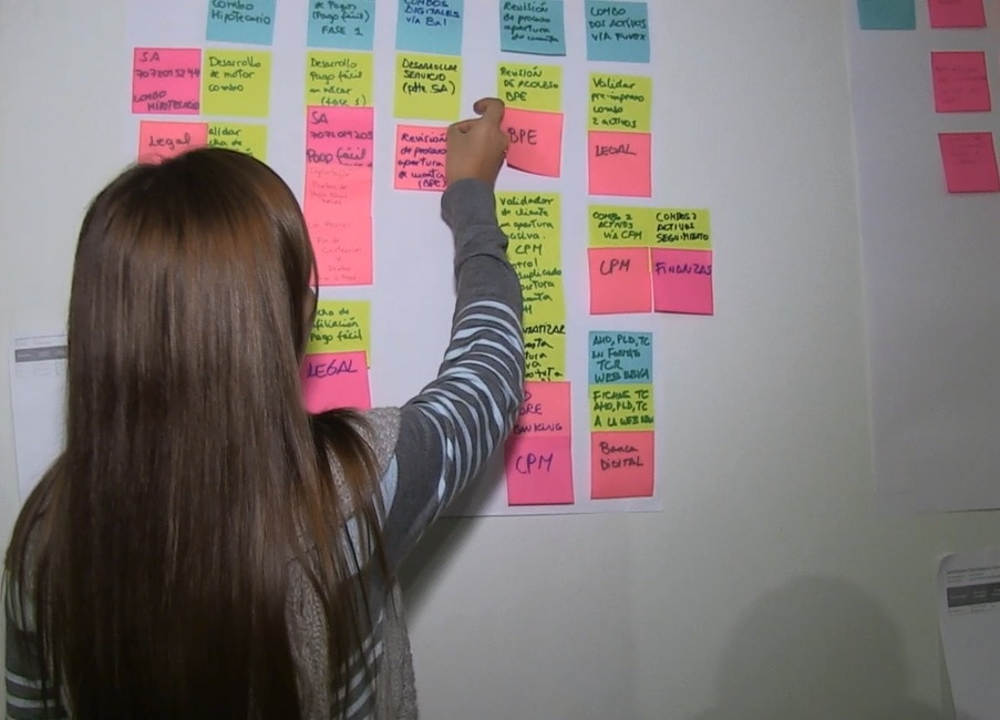 Image of Quarterly planning of BBVA Continental in Lima agile Scrum