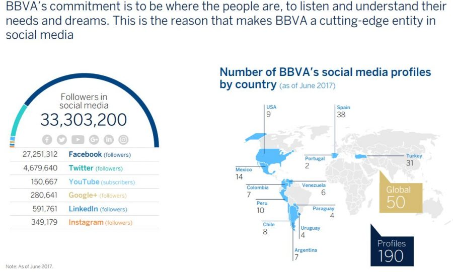 bbva-socialmedia-presence-2q17