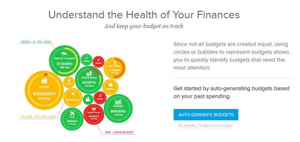 A picture of BBVA Compass Financial Tools