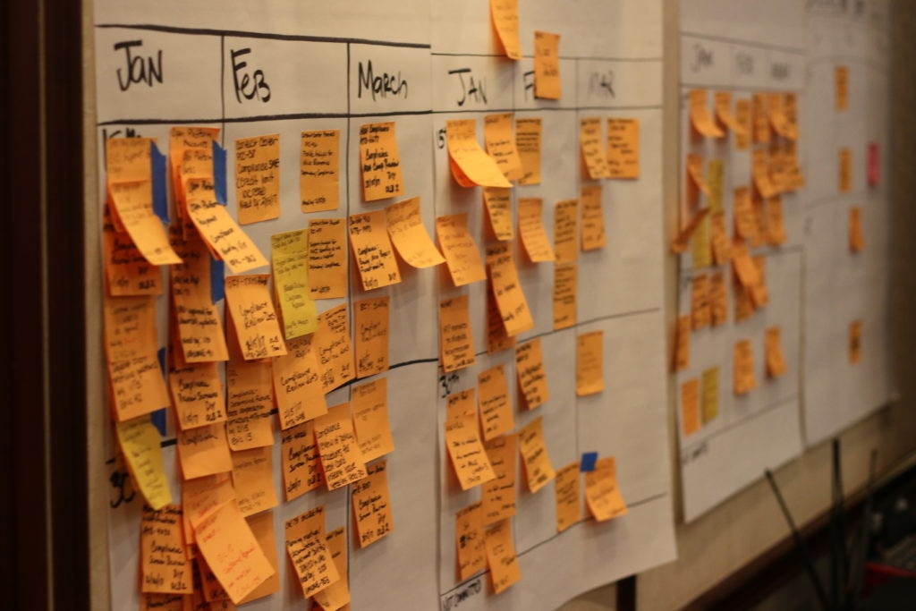 Orange sticky notes denote project dependencies at the BBVA Compass Quarterly Planning meeting.