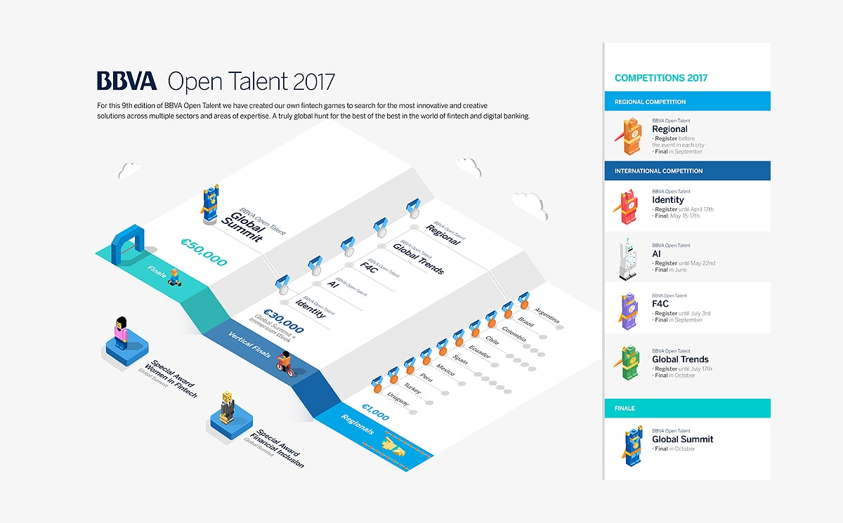 open talent 2017 graphic competitions