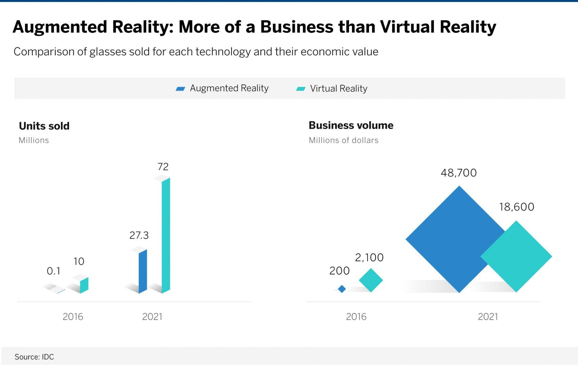 realistiske virtuelle dating-spill beste online dating tjeneste for over 40