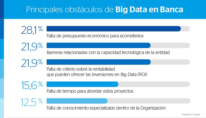 bigdata_facebook-obstacle-ban3-bbva.jpg