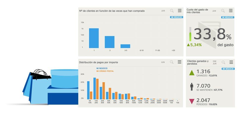 wizard-commerce360-big-data-commerce-BBVA
