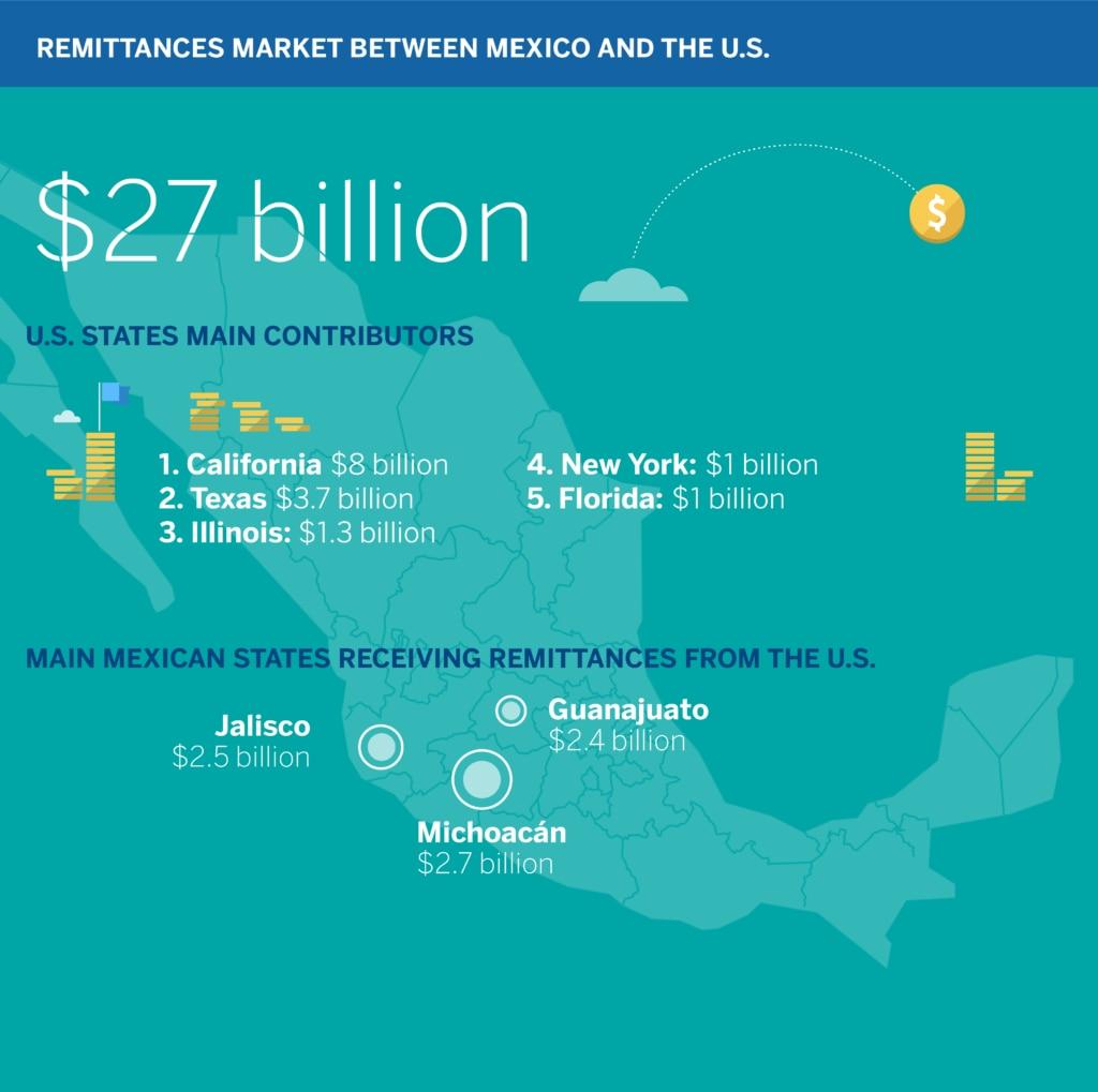 tuyyo info mexico resource bbva