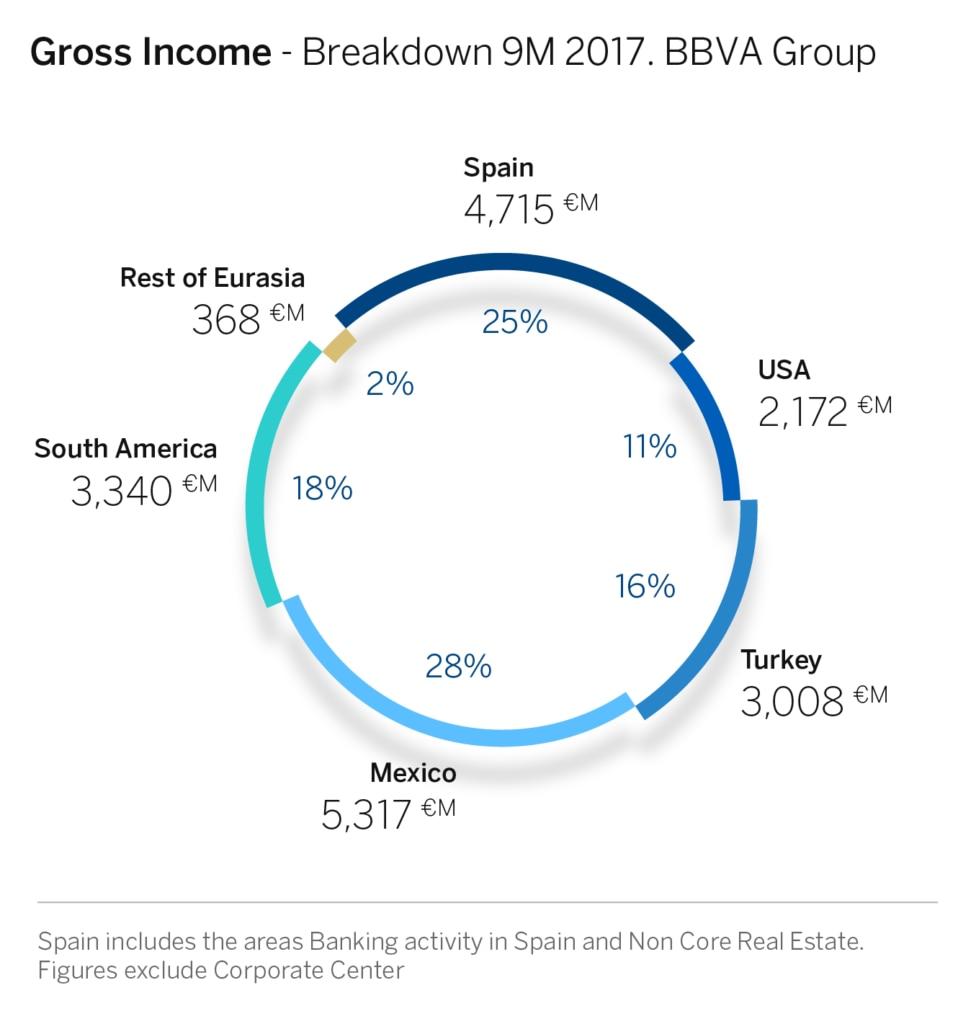 gross-income-1